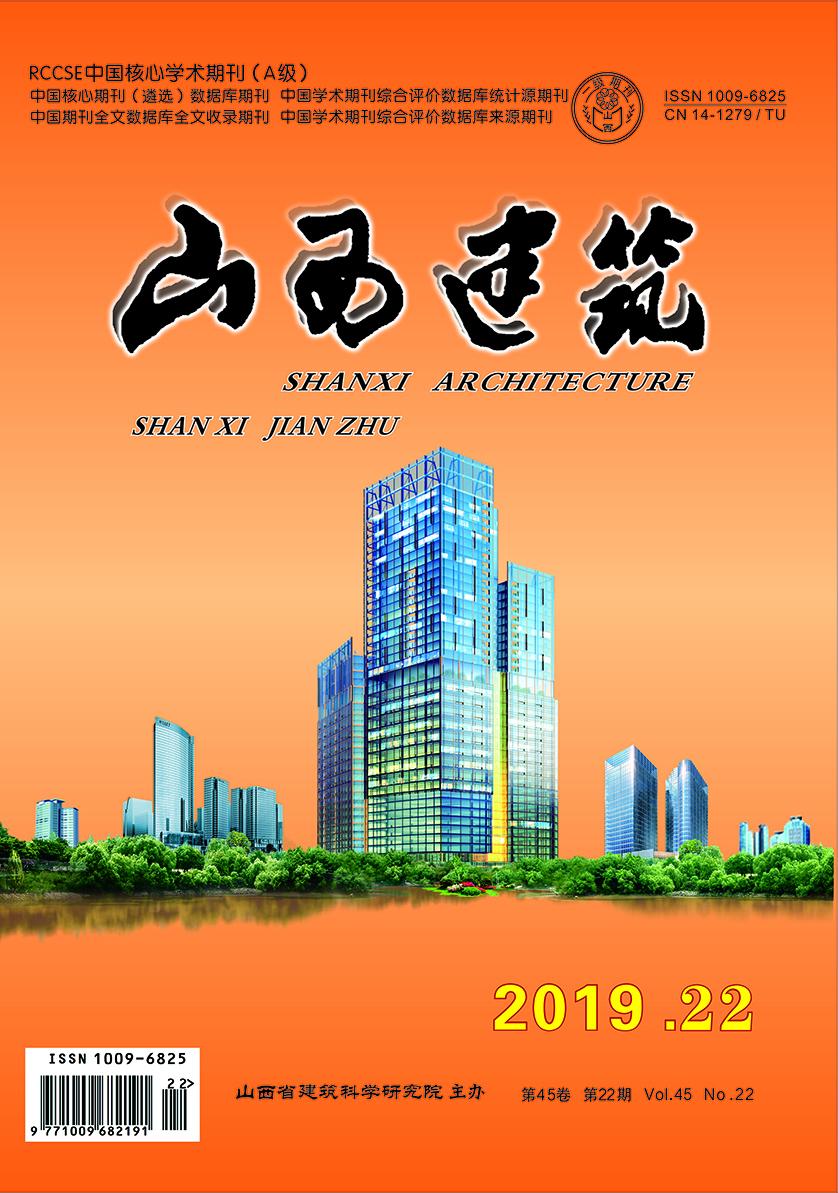 2019度期刊